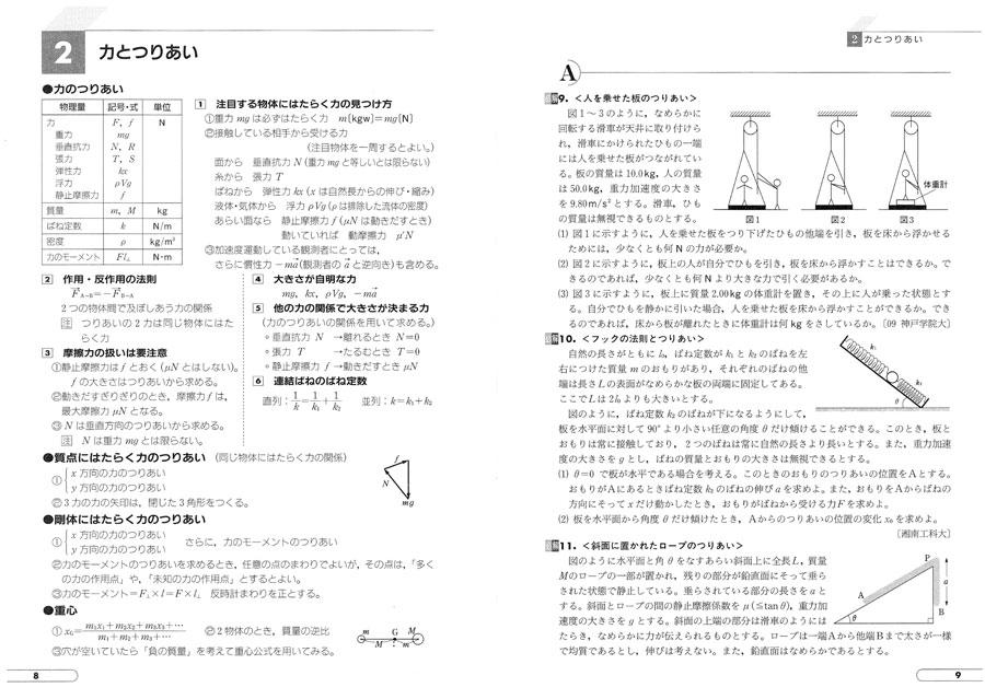 2012 実戦 物理I・II重要問題集 ...