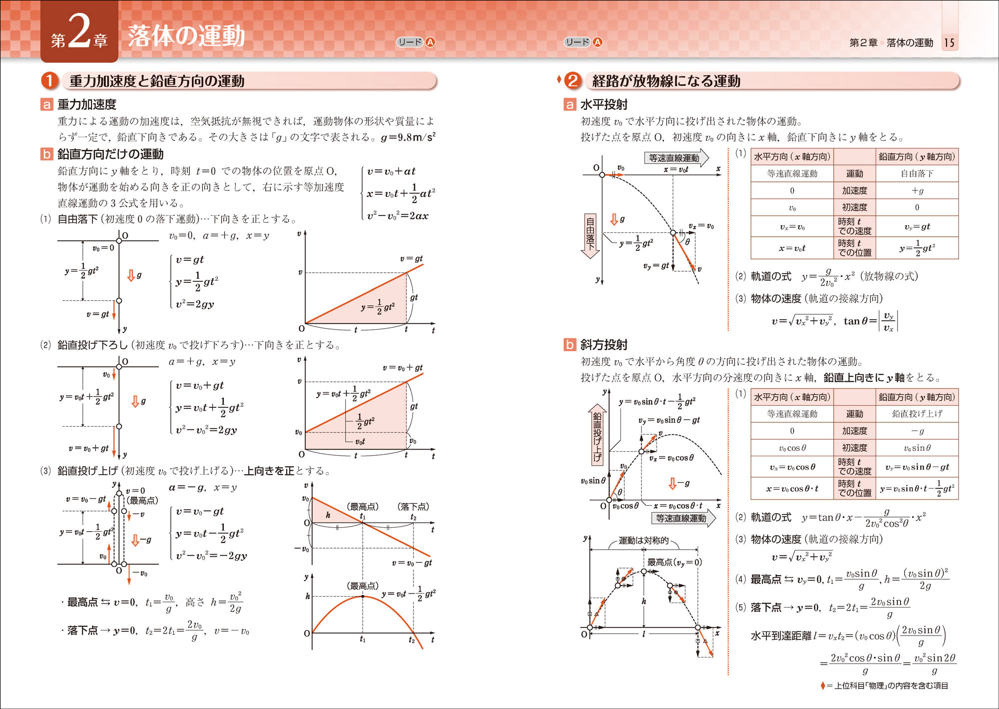 改訂版 リードLight物理基礎|チャート式の数研出版