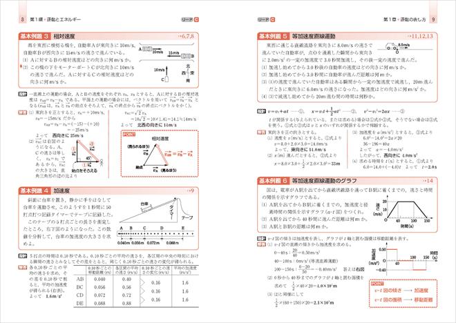三 訂 版 リード α 物理 基礎 解説