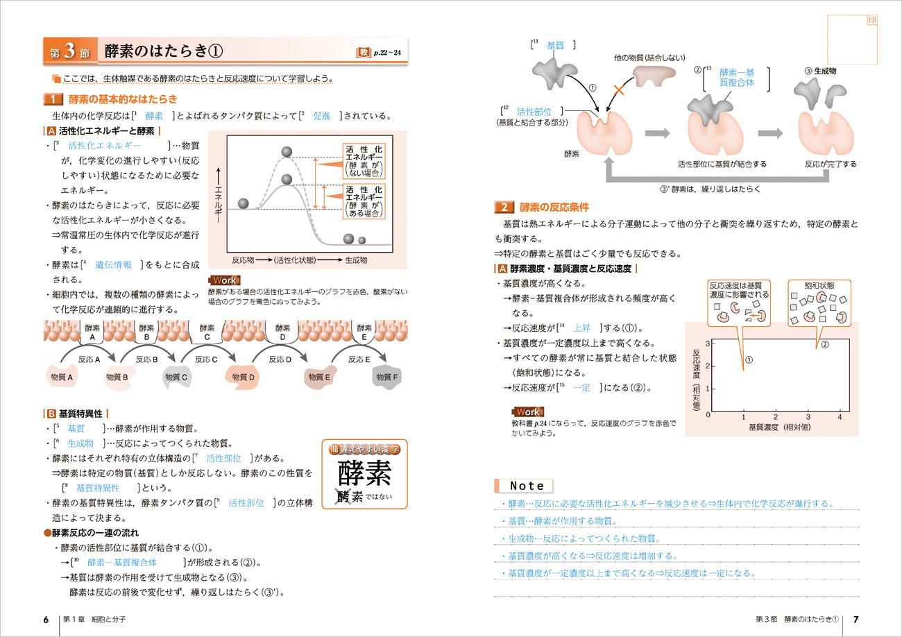 数 研 出版 数学 1 答え