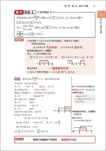 チャート式 大学入学共通テスト対策 数学IA+IIB 内容