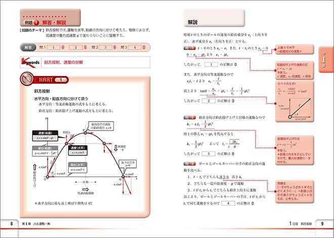 チャート式問題集シリーズ 35日完成! 大学入学共通テスト対策 物理 内容2