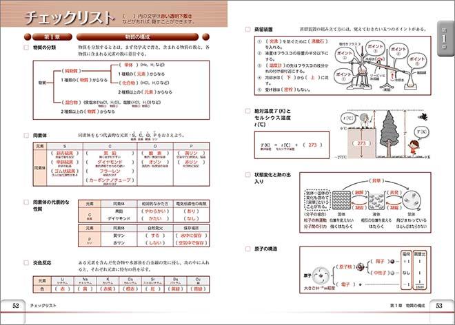 チャート式問題集シリーズ 35日完成! 大学入学共通テスト対策 化学基礎 内容10