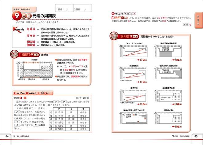 チャート式問題集シリーズ 35日完成! 大学入学共通テスト対策 化学基礎 内容2