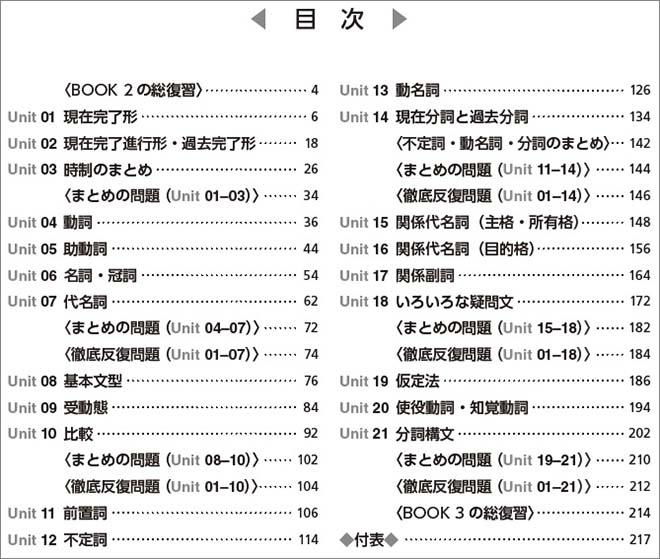 新訂版 徹底反復シリーズ 《5-STAGE》 英文法完成 BOOK 3 目次